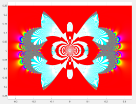 f = exp( 1/z ) ^sin( 1/z ) Zentrum um 90° gedreht