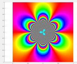 f = exp(1/z^3) = e^(1/z^3)