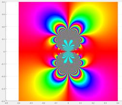 f = exp(sin(1/z))