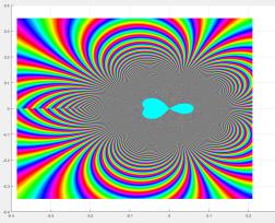 f = z ^ ( 1/z^2 ) Vergrößerung 1 / 7