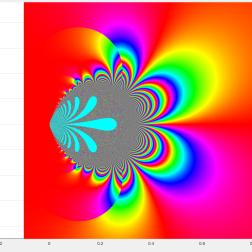 f = z ^(1/z) , F = f ^(1/f)